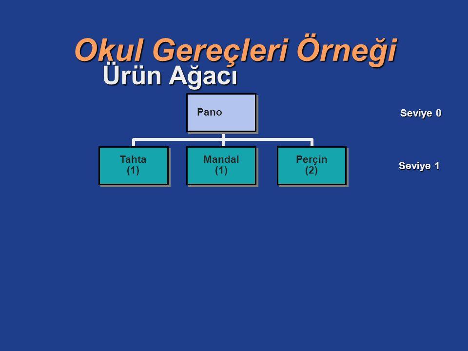 Okul Gereçleri Örneği Ürün Ağacı Pano Seviye 0 Tahta (1) Mandal Perçin