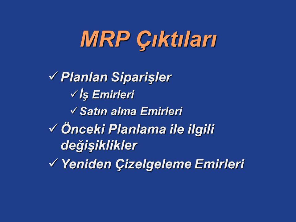 MRP Çıktıları Planlan Siparişler