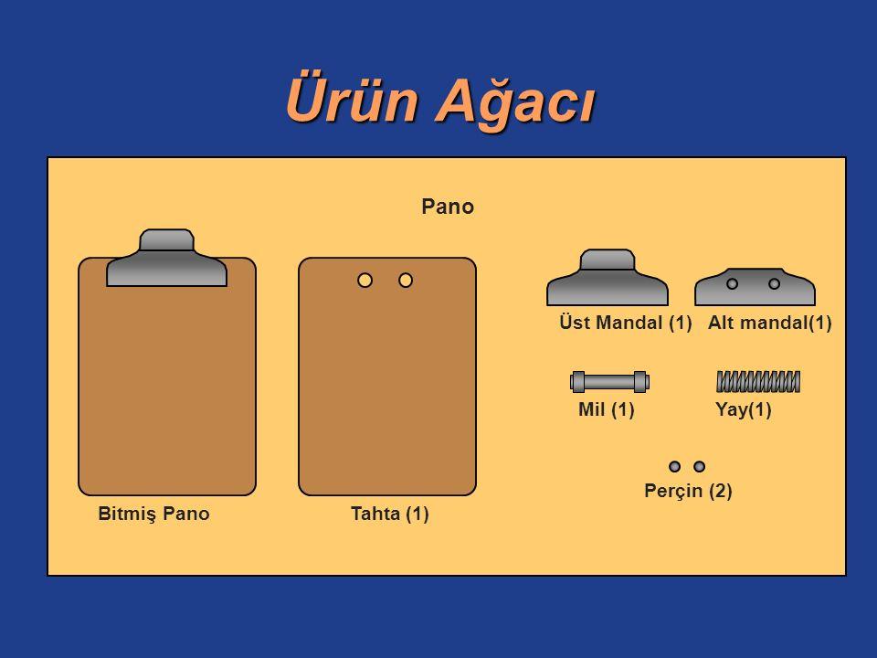 Ürün Ağacı Pano Üst Mandal (1) Alt mandal(1) Mil (1) Yay(1) Perçin (2)