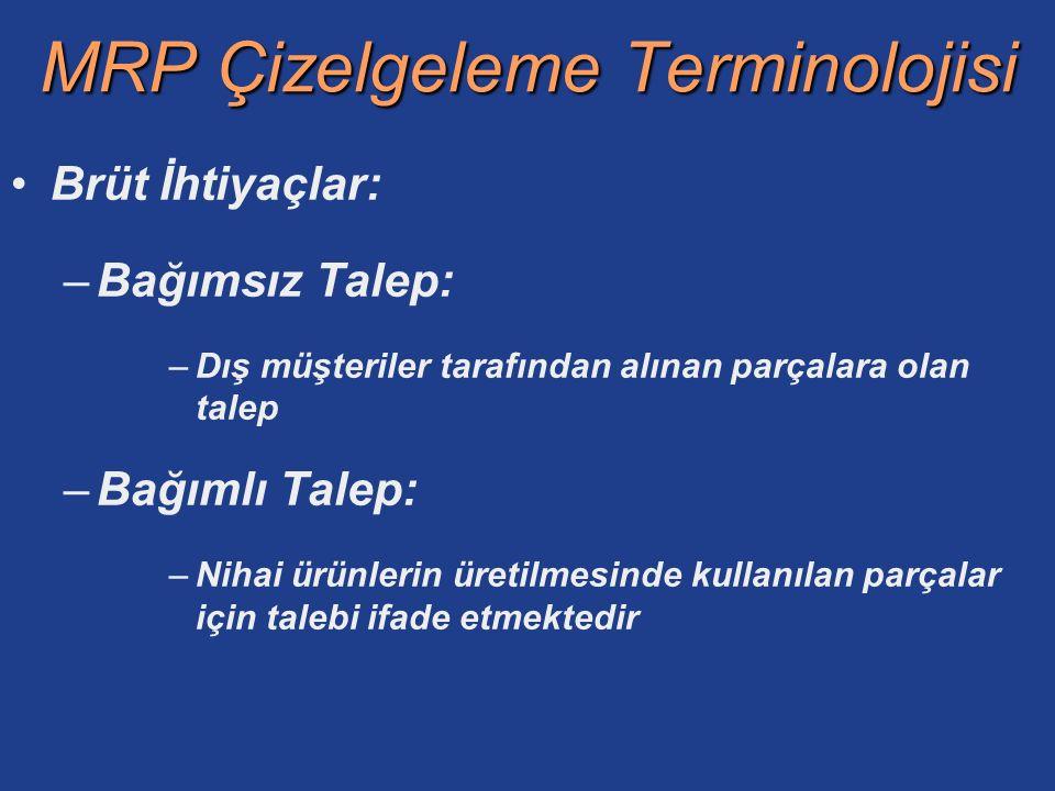 MRP Çizelgeleme Terminolojisi