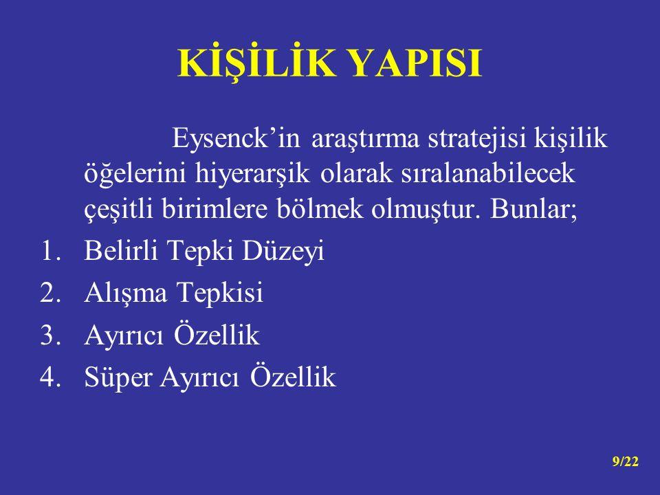 KİŞİLİK YAPISI Eysenck'in araştırma stratejisi kişilik öğelerini hiyerarşik olarak sıralanabilecek çeşitli birimlere bölmek olmuştur. Bunlar;