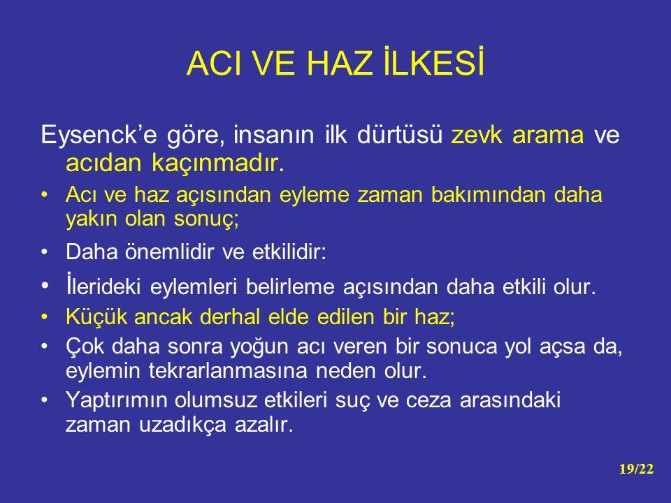 ACI VE HAZ İLKESİ Eysenck'e göre, insanın ilk dürtüsü zevk arama ve acıdan kaçınmadır.