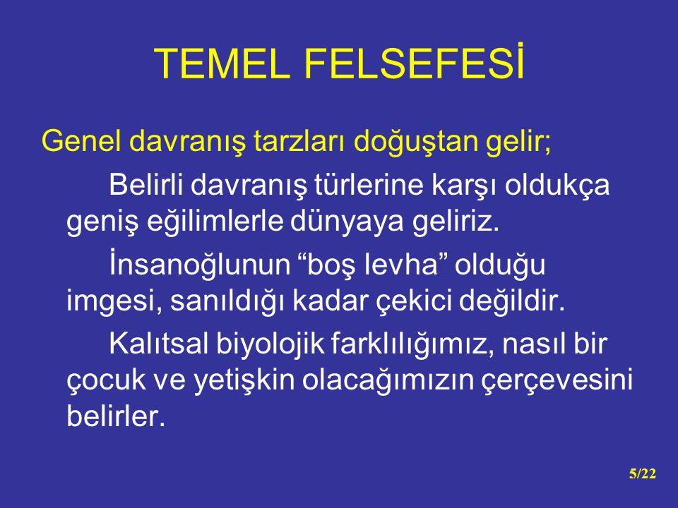TEMEL FELSEFESİ Genel davranış tarzları doğuştan gelir;