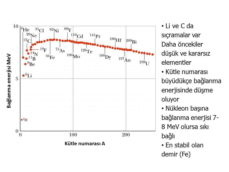 Li ve C da sıçramalar var Daha öncekiler düşük ve kararsız elementler