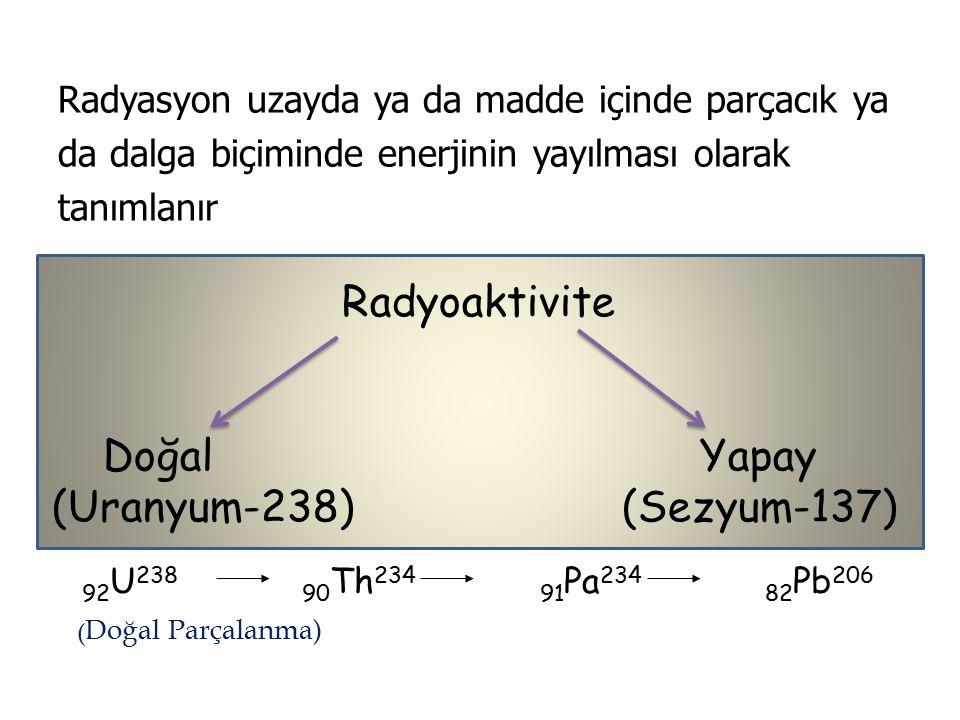 Radyoaktivite Doğal Yapay (Uranyum-238) (Sezyum-137)
