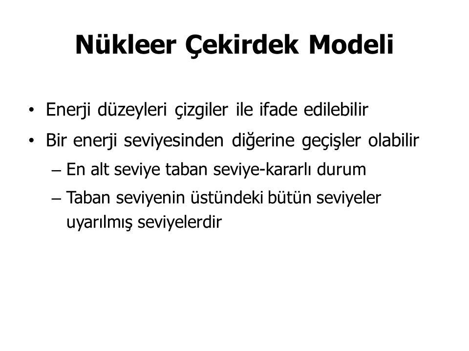 Nükleer Çekirdek Modeli