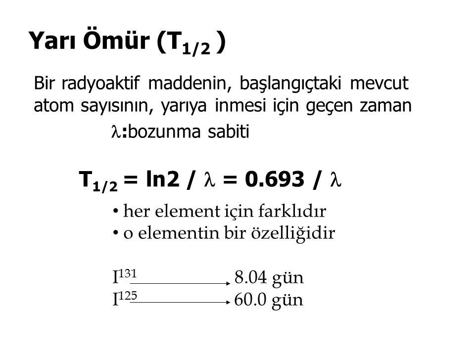 Yarı Ömür (T1/2 ) T1/2 = ln2 /  = 0.693 / 