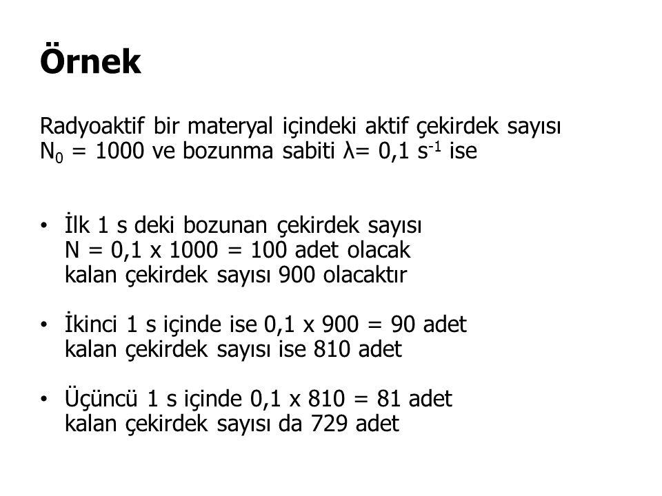 Örnek Radyoaktif bir materyal içindeki aktif çekirdek sayısı