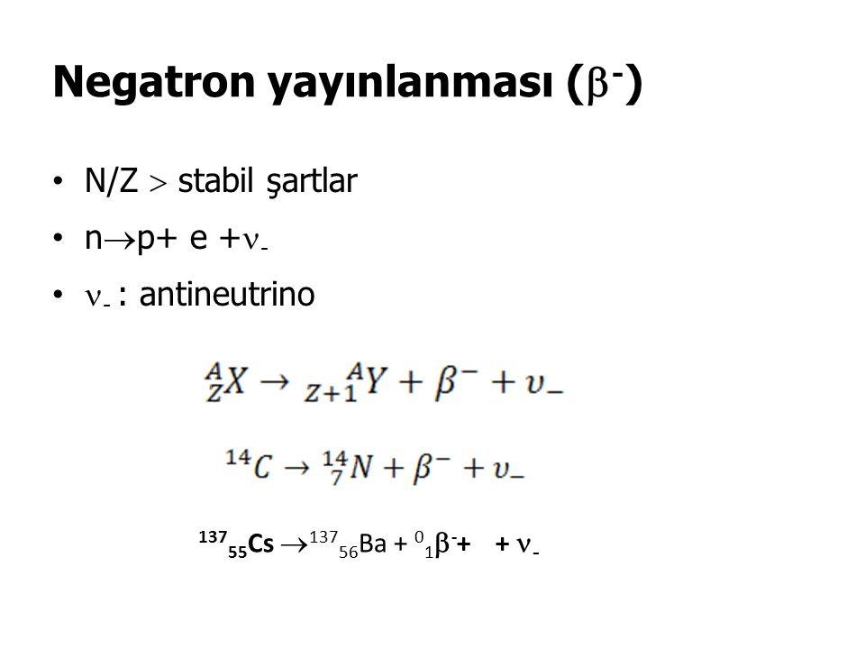 Negatron yayınlanması (-)