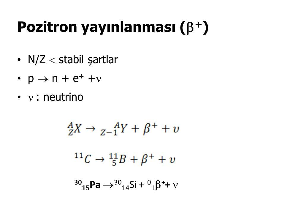 Pozitron yayınlanması (+)