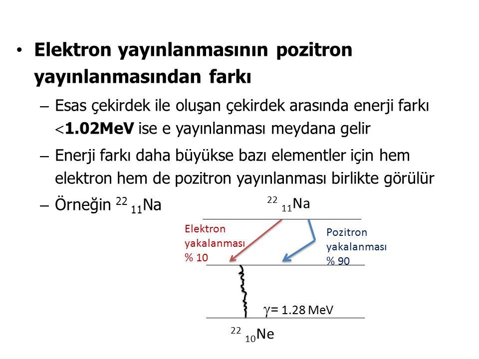 Elektron yayınlanmasının pozitron yayınlanmasından farkı