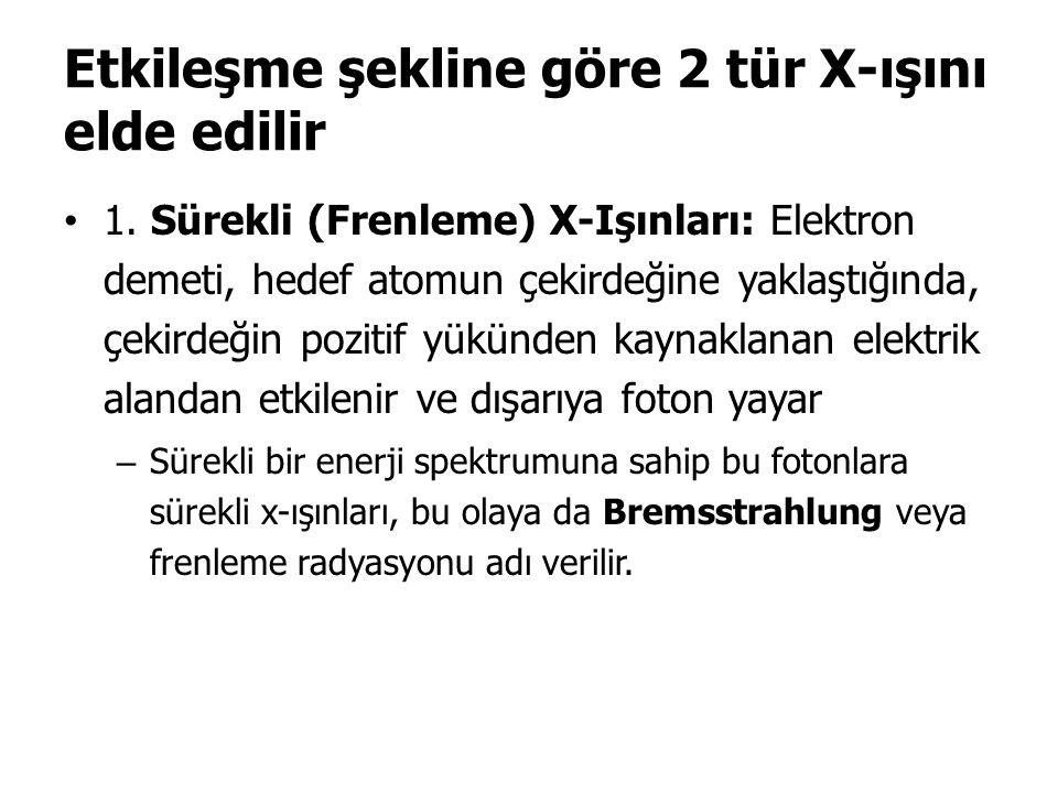 Etkileşme şekline göre 2 tür X-ışını elde edilir