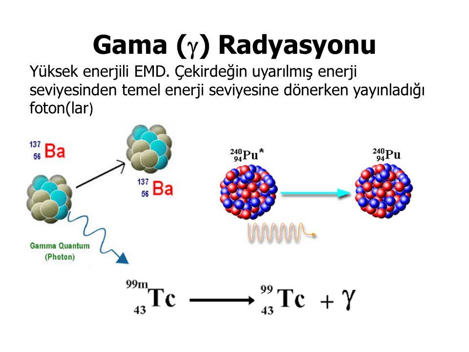 Gama () Radyasyonu Yüksek enerjili EMD.