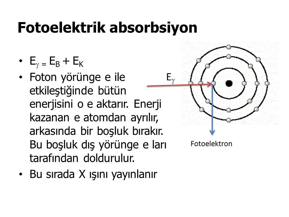 Fotoelektrik absorbsiyon