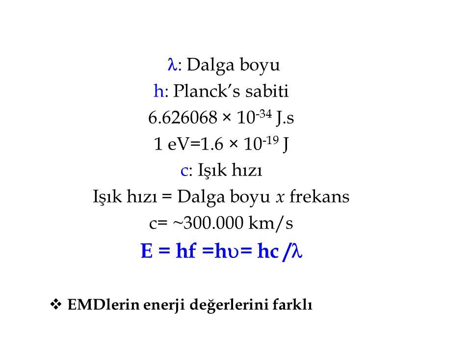 Işık hızı = Dalga boyu x frekans