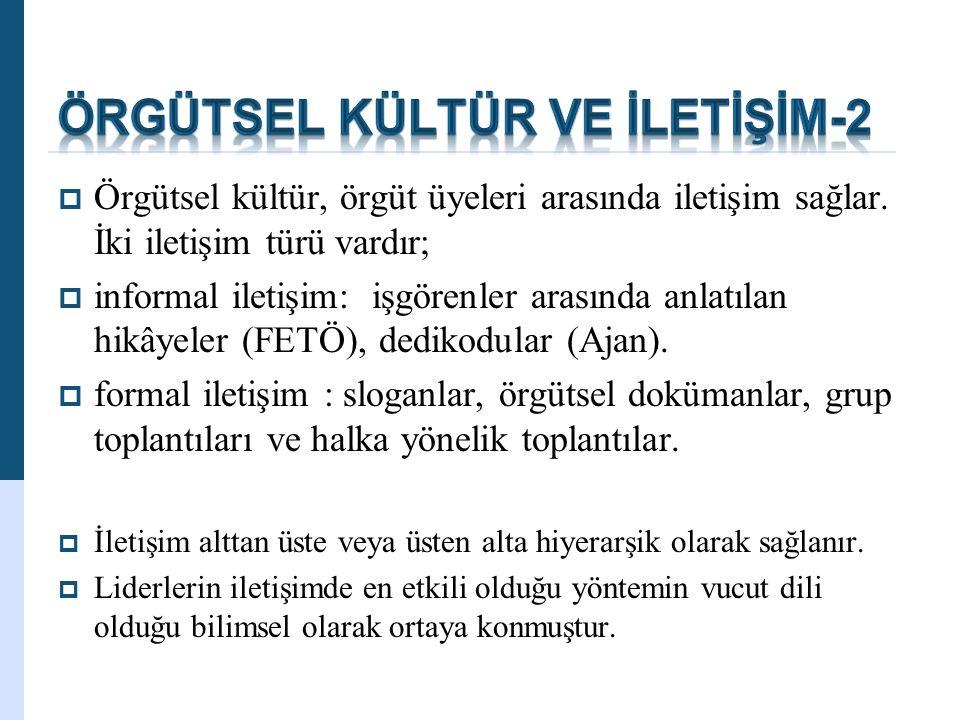 ÖRGÜTSEL KÜLTÜR VE İLETİŞİM-2