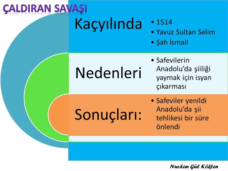 ÇALDIRAN SAVAŞI Nurdan Gül Kökten Kaçyılında 1514 Yavuz Sultan Selim