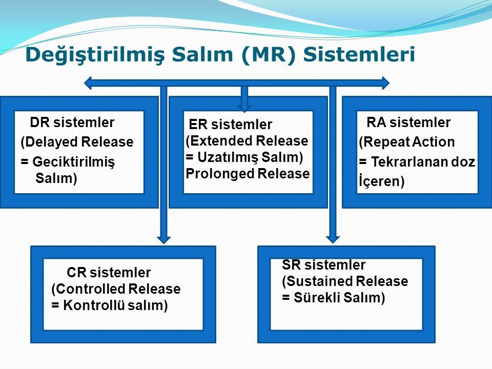 Değiştirilmiş Salım (MR) Sistemleri