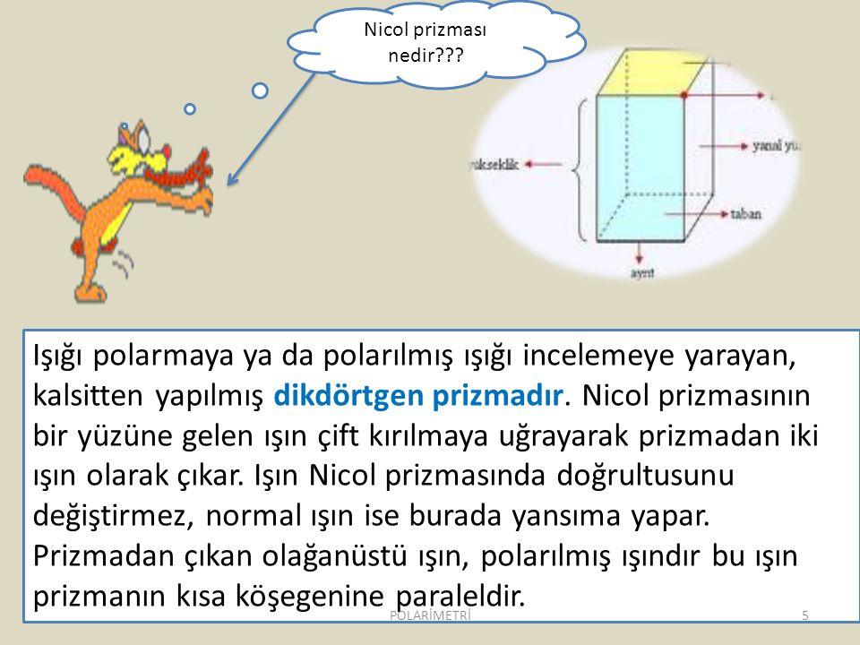 Nicol prizması nedir