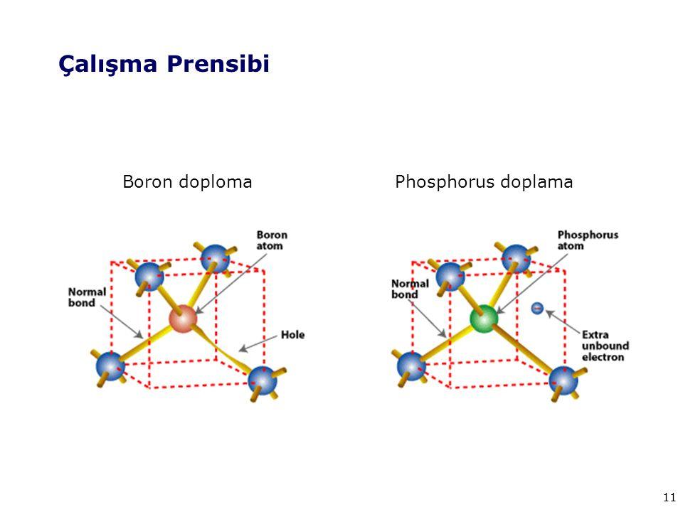 Çalışma Prensibi Boron doploma Phosphorus doplama