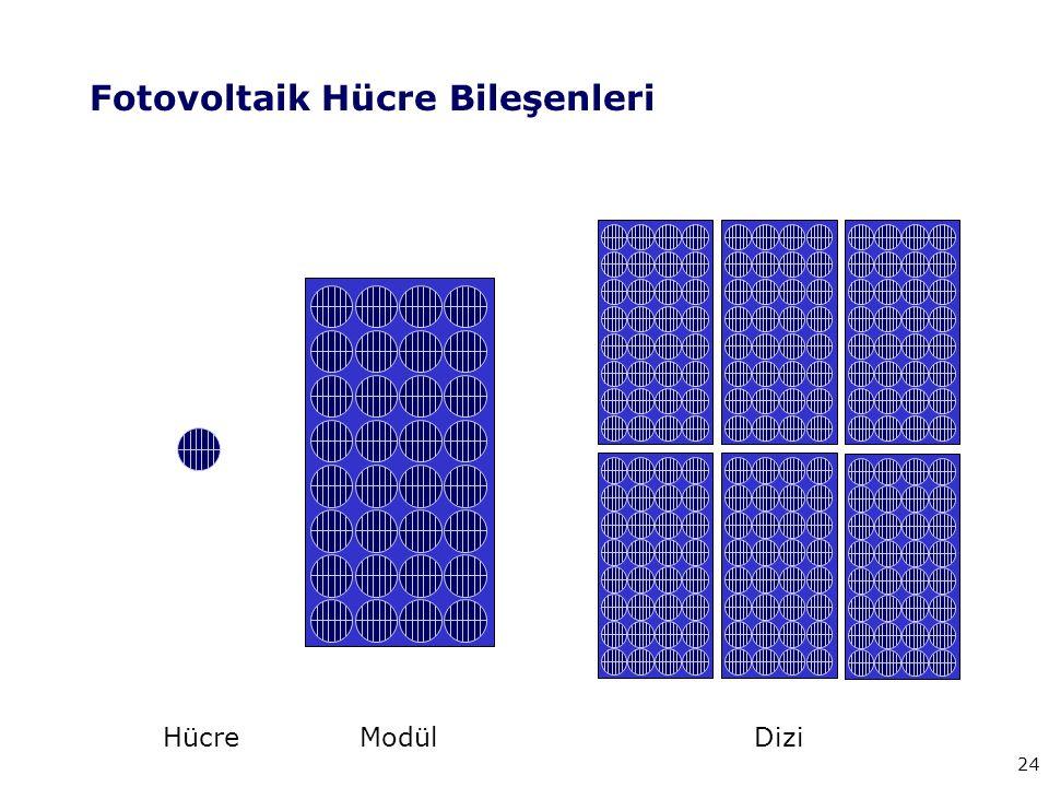Fotovoltaik Hücre Bileşenleri