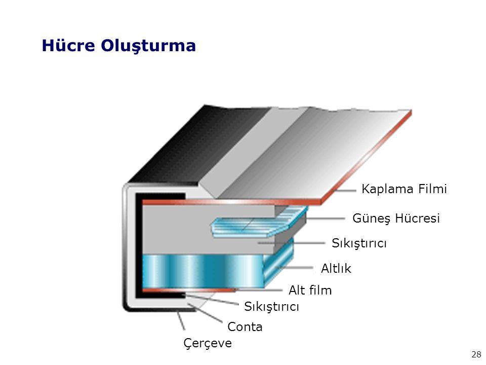 Hücre Oluşturma Kaplama Filmi Güneş Hücresi Sıkıştırıcı Altlık