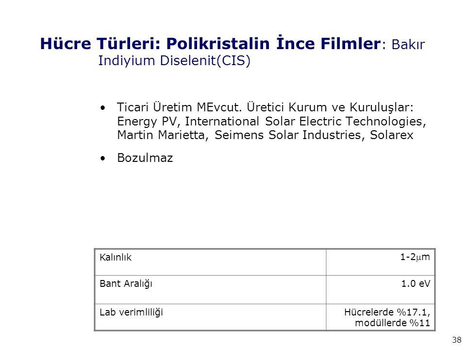 Hücre Türleri: Polikristalin İnce Filmler: Bakır Indiyium Diselenit(CIS)