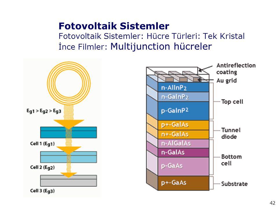 Fotovoltaik Sistemler Fotovoltaik Sistemler: Hücre Türleri: Tek Kristal İnce Filmler: Multijunction hücreler