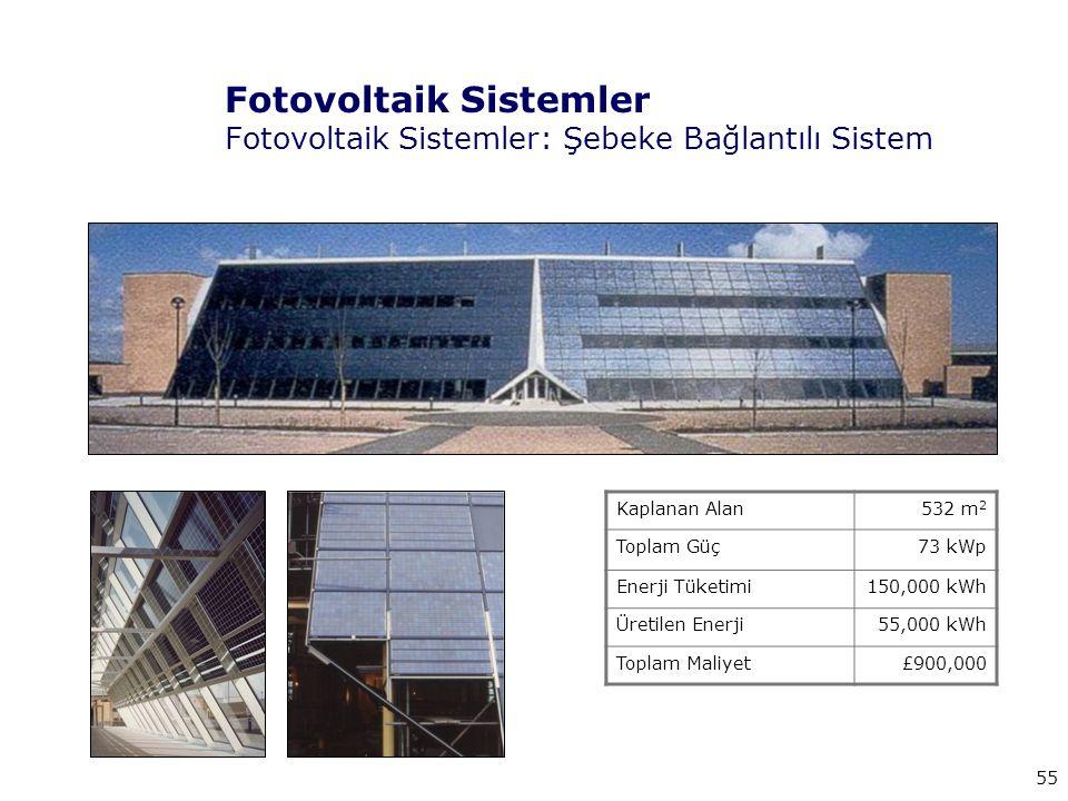 Fotovoltaik Sistemler Fotovoltaik Sistemler: Şebeke Bağlantılı Sistem