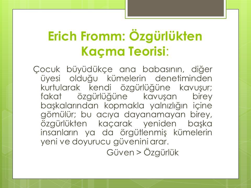 Erich Fromm: Özgürlükten Kaçma Teorisi: