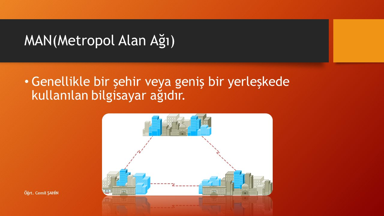 MAN(Metropol Alan Ağı)