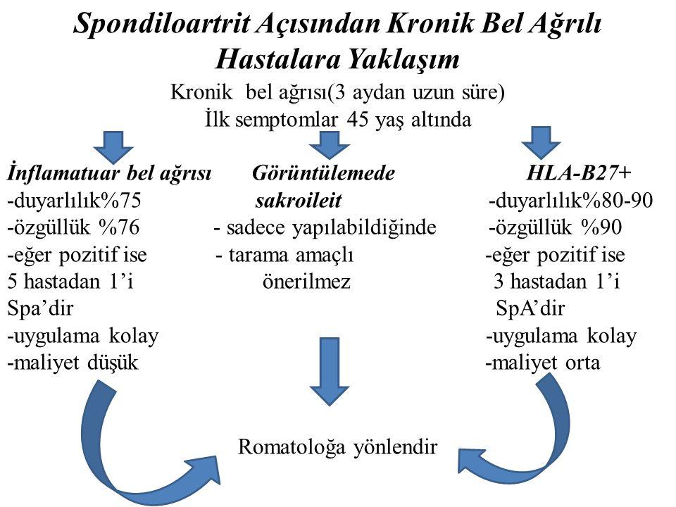 Spondiloartrit Açısından Kronik Bel Ağrılı Hastalara Yaklaşım