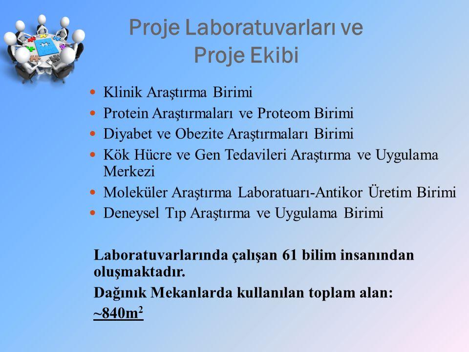 Proje Laboratuvarları ve Proje Ekibi