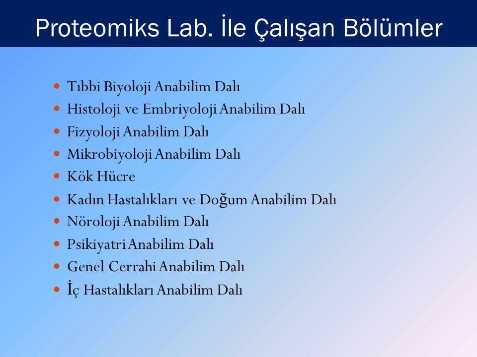 Proteomiks Lab. İle Çalışan Bölümler