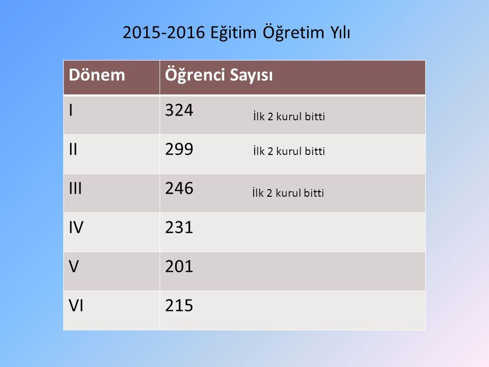 2015-2016 Eğitim Öğretim Yılı Dönem Öğrenci Sayısı I 324 II 299 III