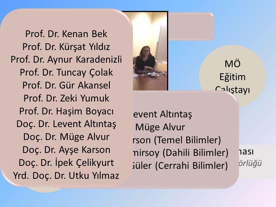 Prof. Dr. Aynur Karadenizli Prof. Dr. Tuncay Çolak