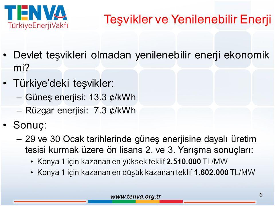Teşvikler ve Yenilenebilir Enerji