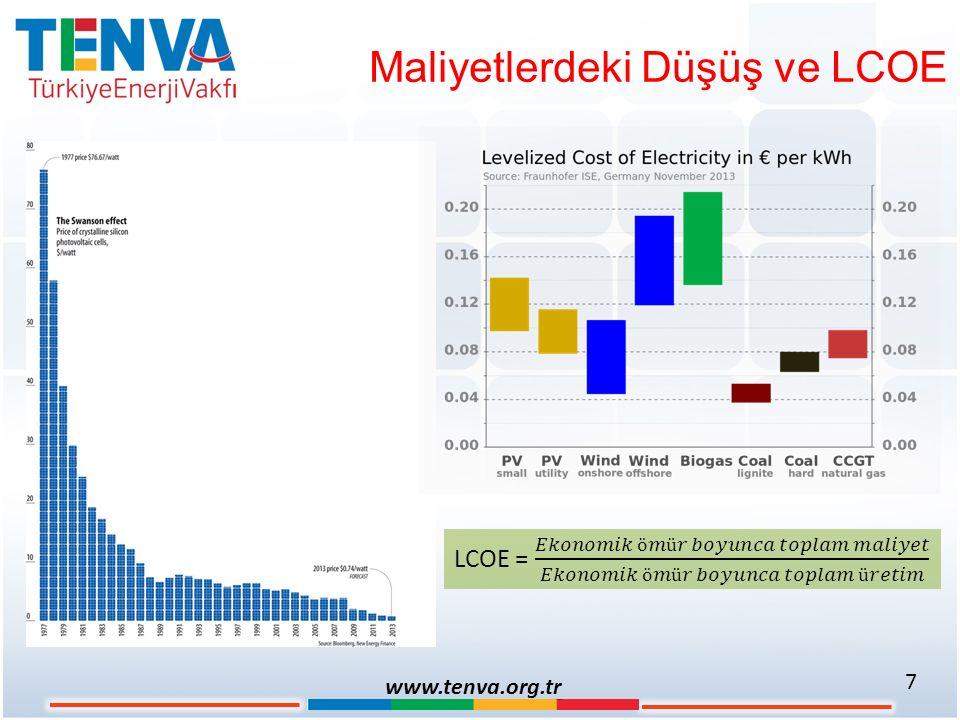 Maliyetlerdeki Düşüş ve LCOE