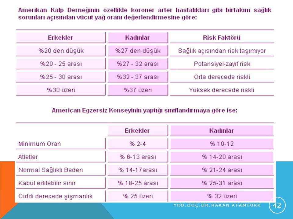 Yrd.Doç.Dr.Hakan ATAMTÜRK