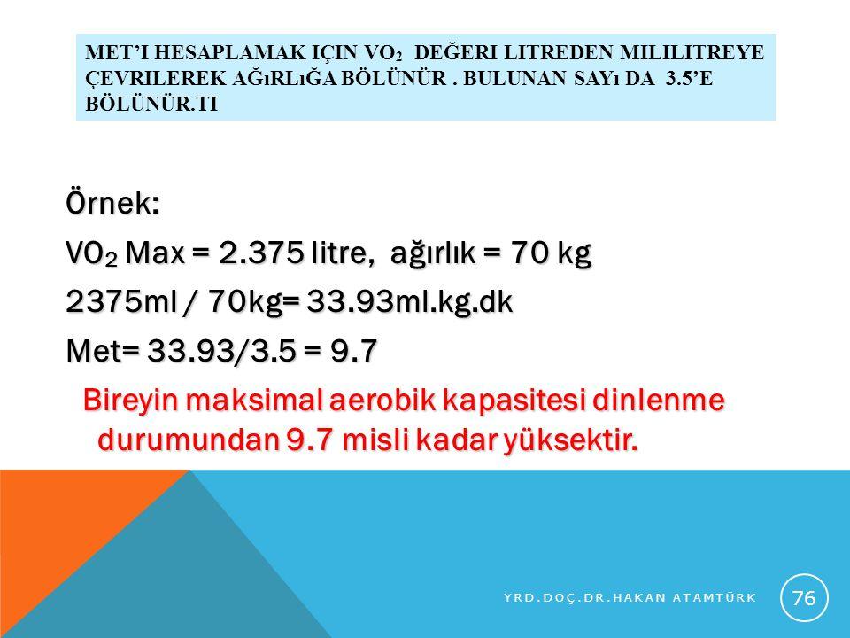 MET'i hesaplamak için VO2 değeri litreden mililitreye çevrilerek ağırlığa bölünür . Bulunan sayı da 3.5'e bölünür.ti