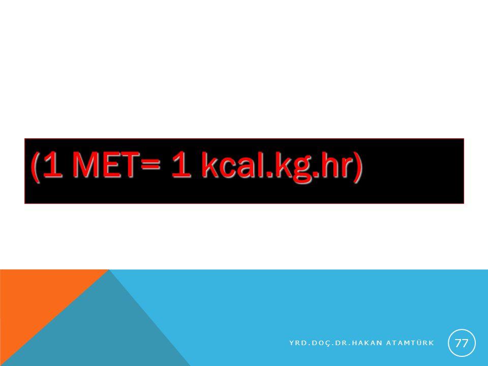 (1 MET= 1 kcal.kg.hr) Yrd.Doç.Dr.Hakan ATAMTÜRK