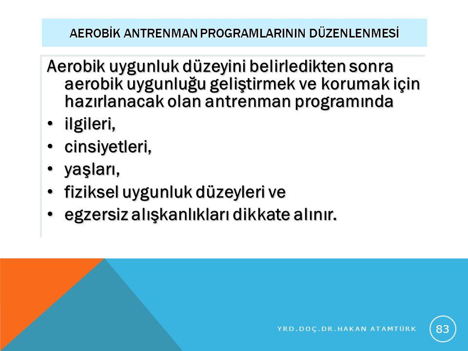 AEROBİK ANTRENMAN PROGRAMLARININ DÜZENLENMESİ