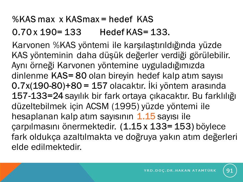 %KAS max x KASmax = hedef KAS 0. 70 x 190= 133 Hedef KAS= 133