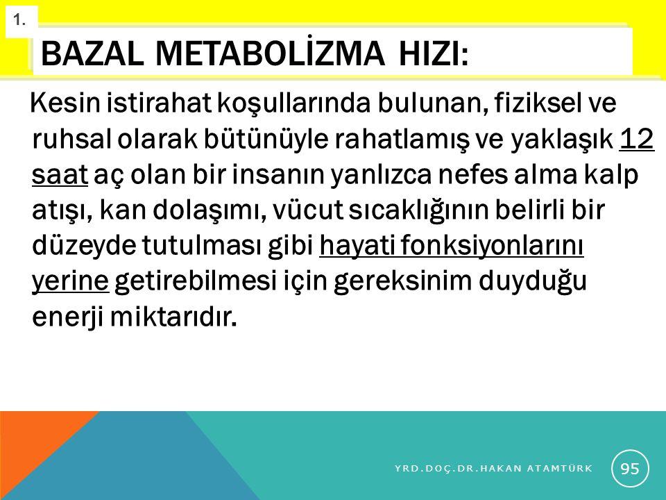 BAZAL METABOLİZMA HIZI: