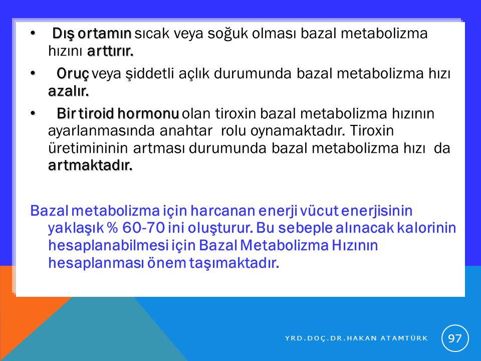 Dış ortamın sıcak veya soğuk olması bazal metabolizma hızını arttırır.