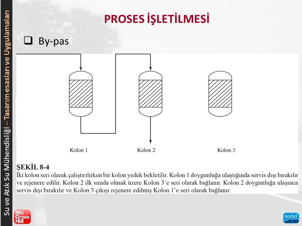 PROSES İŞLETİLMESİ By-pas
