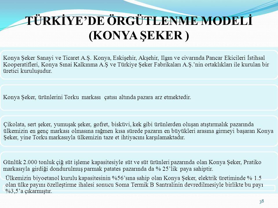 TÜRKİYE'DE ÖRGÜTLENME MODELİ (KONYA ŞEKER )