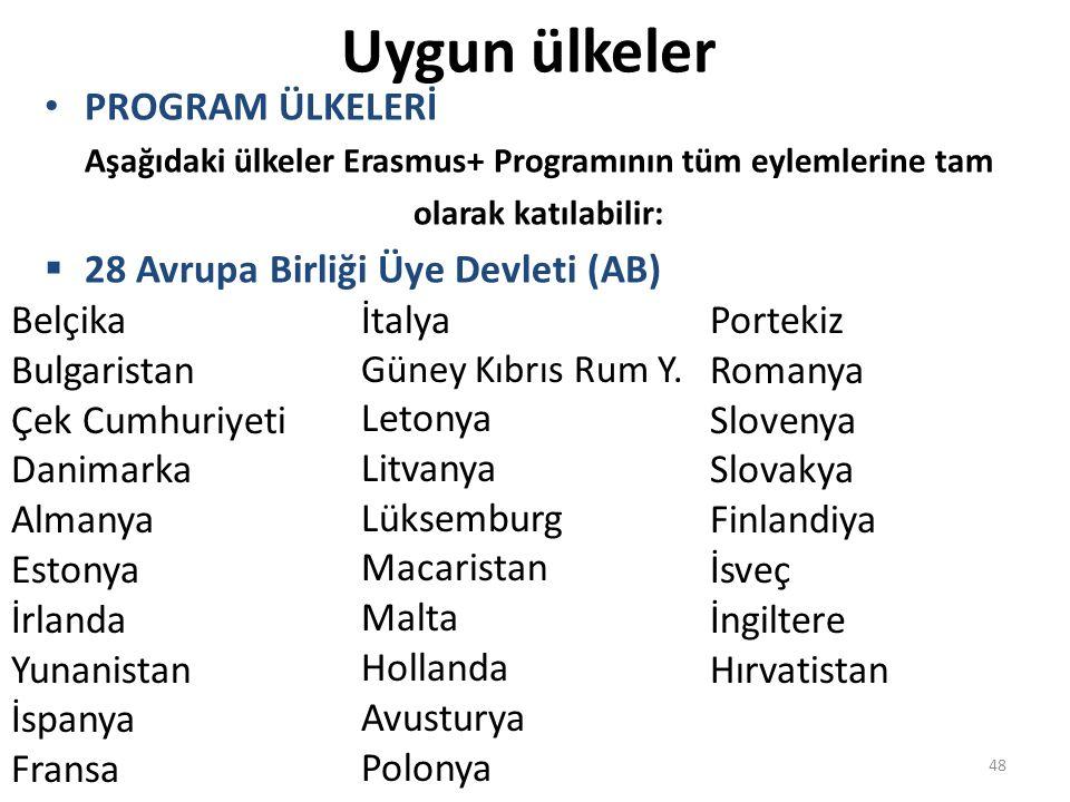 Aşağıdaki ülkeler Erasmus+ Programının tüm eylemlerine tam