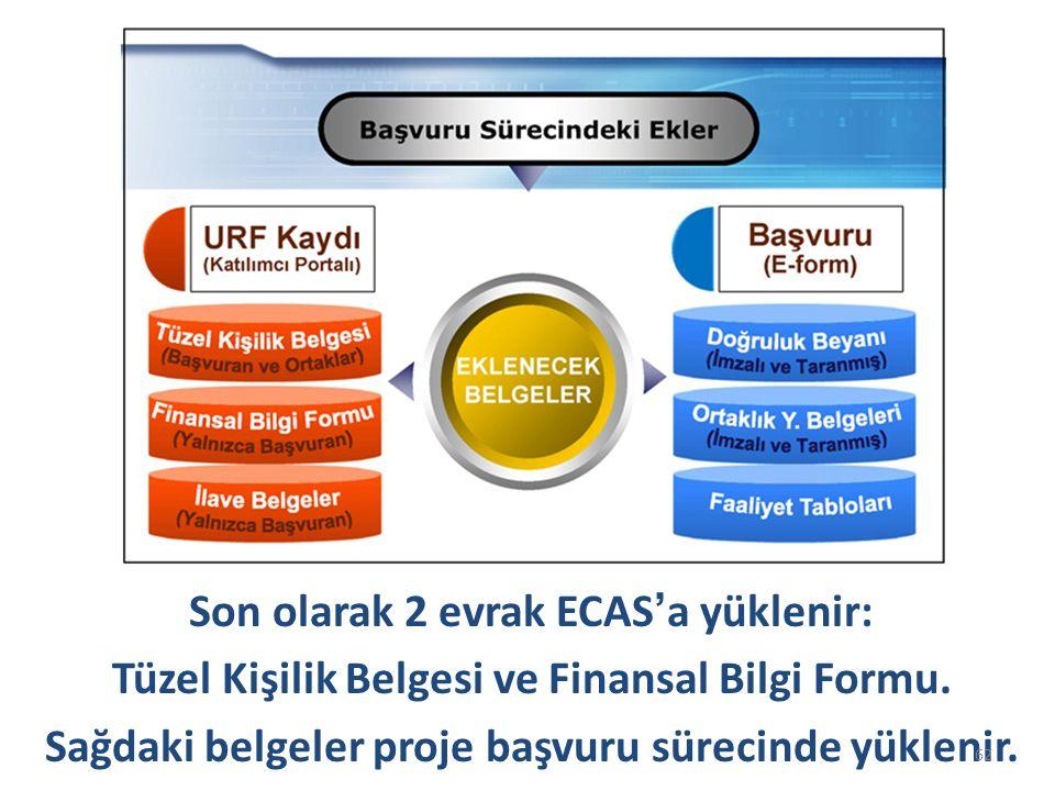 Son olarak 2 evrak ECAS'a yüklenir:
