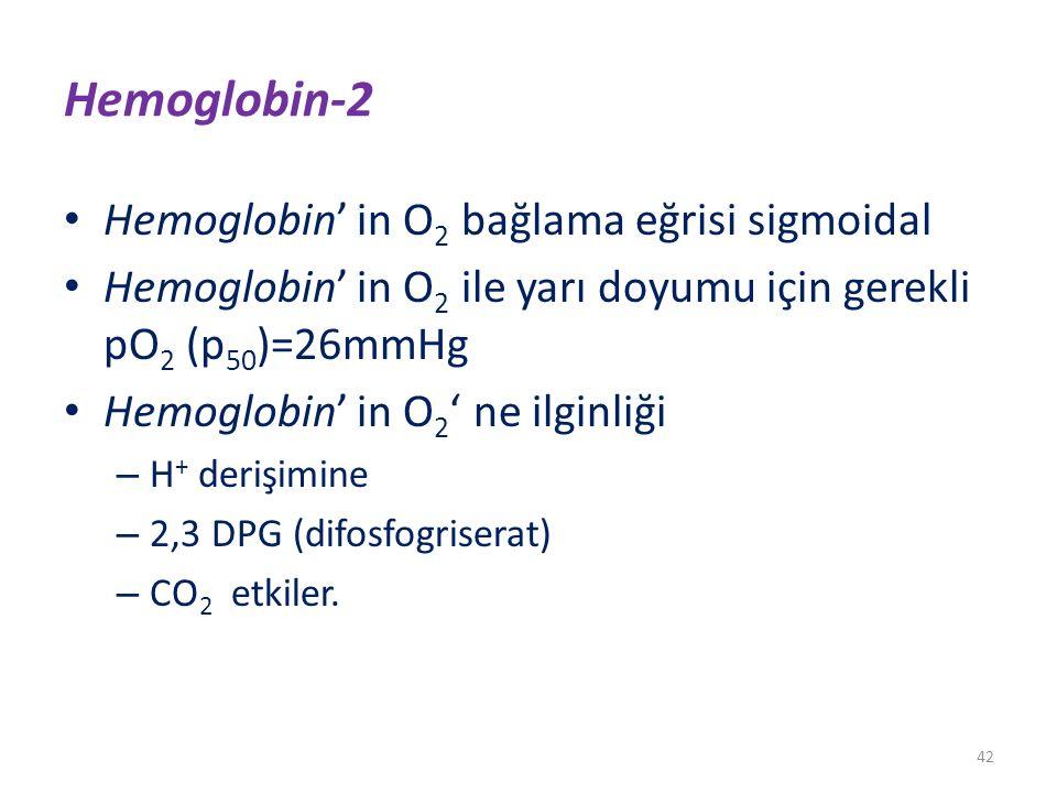 Hemoglobin-2 Hemoglobin' in O2 bağlama eğrisi sigmoidal